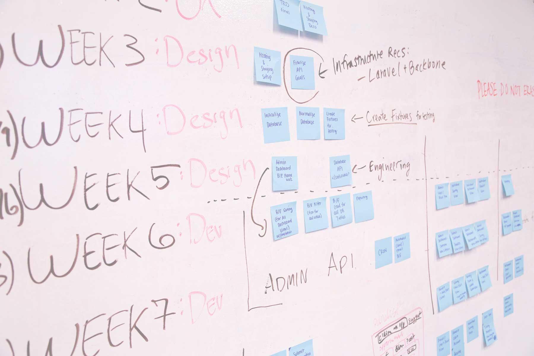 projecten-projectmanagement-overlay-atom-design-professionals